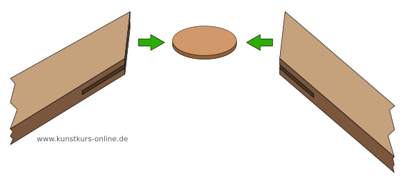 einen keilrahmen selber bauen - anleitung,