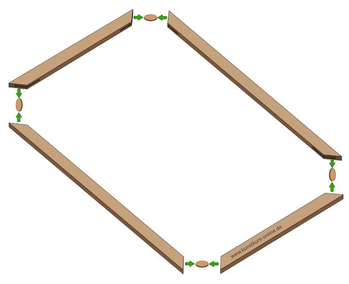 einen keilrahmen selber bauen anleitung