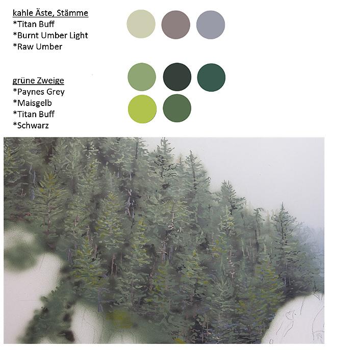 Tutorial Teil 5 Wald Und Bäume Malen