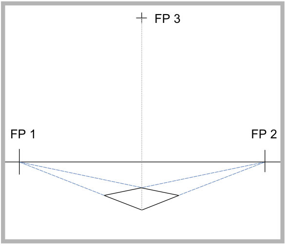 Dreipunktperspektive perspektive mit drei fluchtpunkten for Sofa zeichnen fluchtpunkt