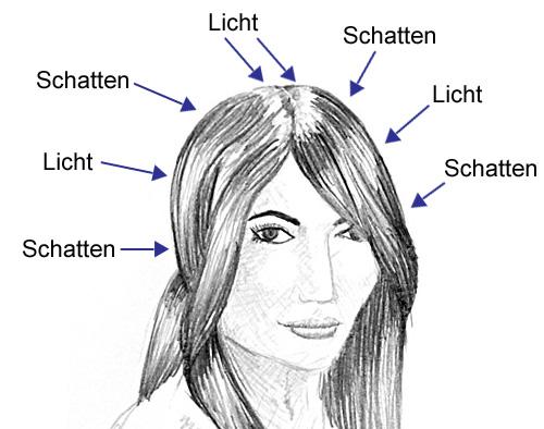 Haare zeichnen – licht und schatten